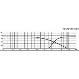 CROSSOVER MONACOR DN1218PAX FILTRO A 2 VIE 8ohm 2500HZ 600WATT - 125210
