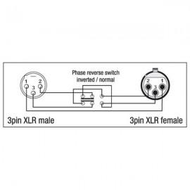 Interruttore Inverti fase bilanciato DapAudio da XLR-M 3p a XLR-F 3p - XGA37